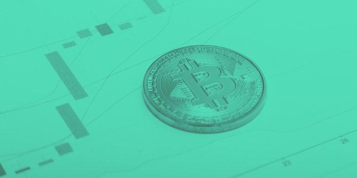 U.S. Regulated Bitcoin Derivatives