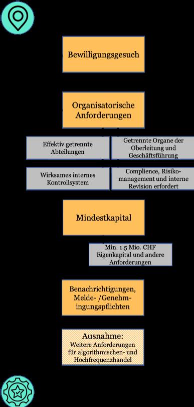 Mindeskapital